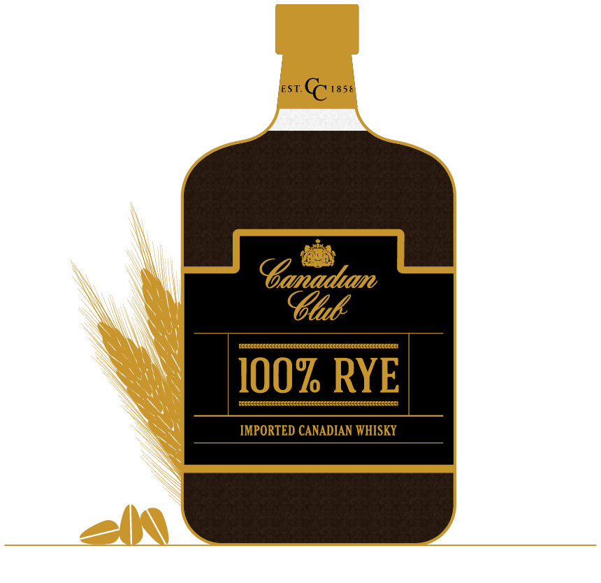 <h2>Making the Best Rye</h2>